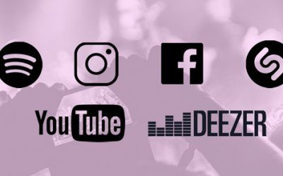 How to analyze the digital presence of musical artists?